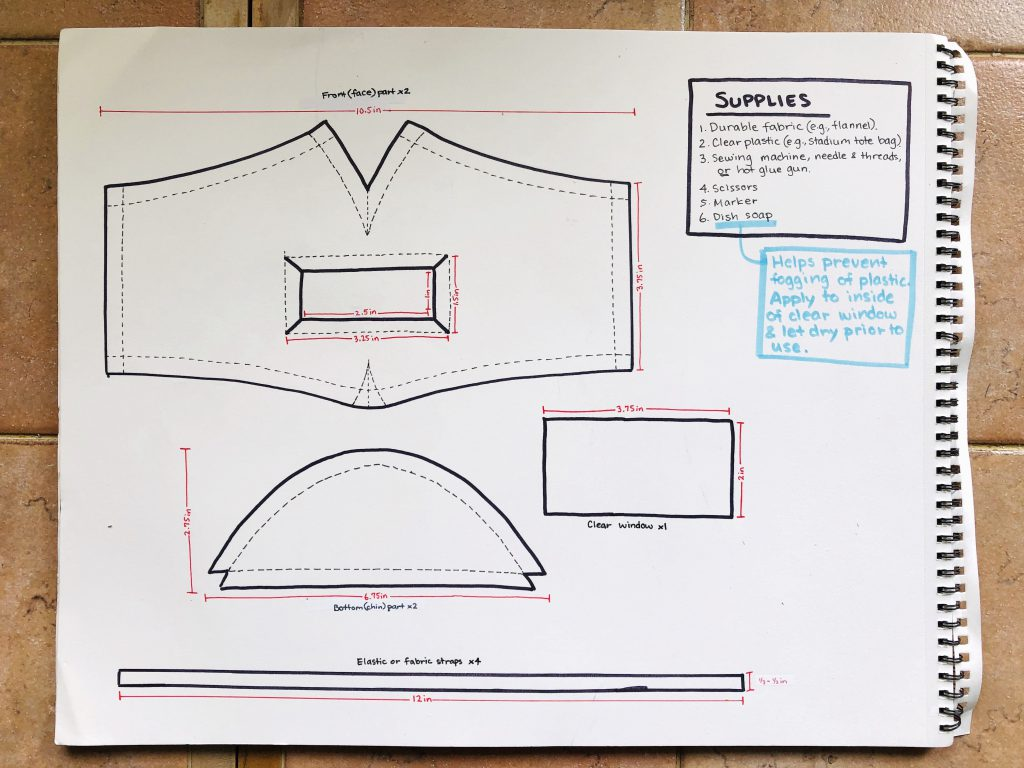 A photo of a hand-drawn diagram for a face mask with a clear plastic screen over the mouth. It shows the main cloth, a chin addition, strap, and plastic, as well as a list of supplies.